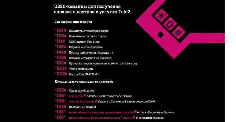 ussd-komandy tele2