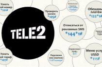 Определение номера tele2